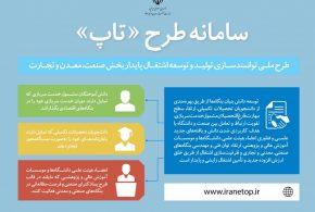 معرفی طرح ملی توانمندسازی تولید و توسعه پایدار (طرح ملی تاپ)