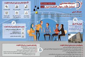 اکونت بستری برای ارتباط اقتصاددانان جوان